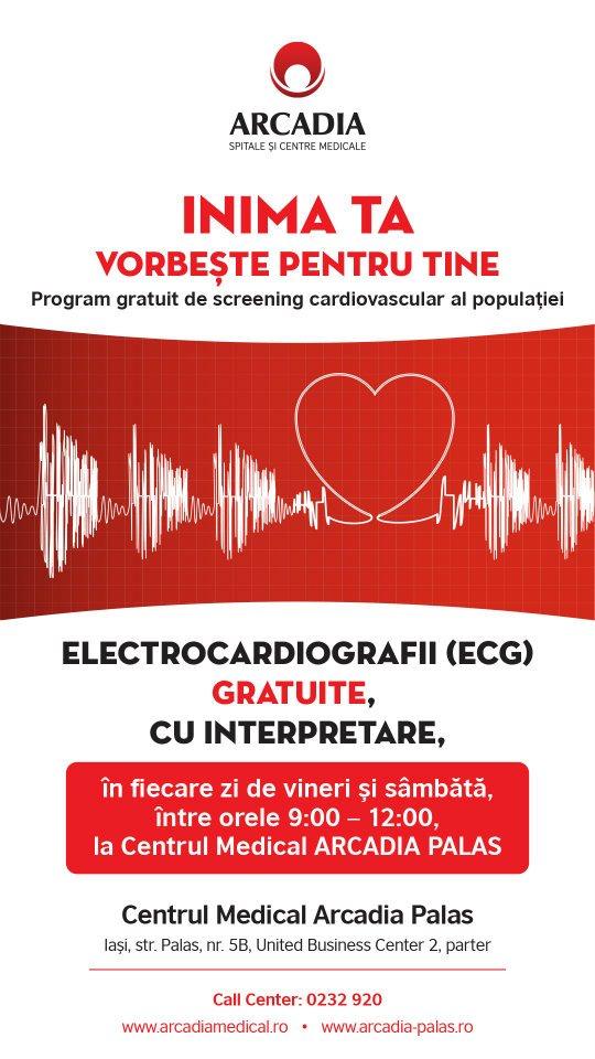 electrocardiograme