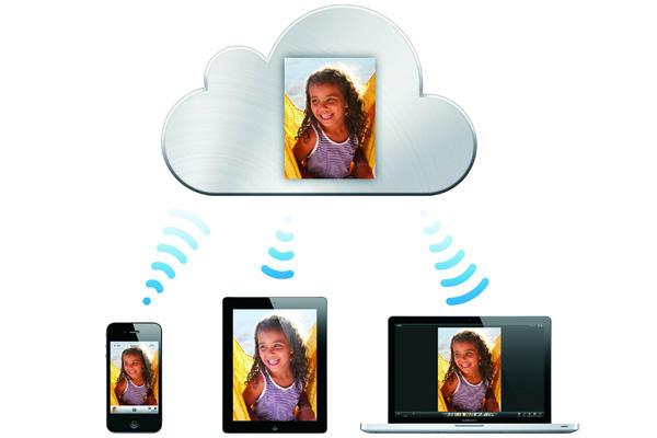 Cum putem copia automat pe calculator pozele de pe telefonul mobil
