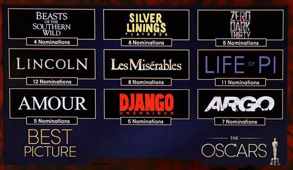 filmele cu cele mai multe nominalizari oscar 2013 filme