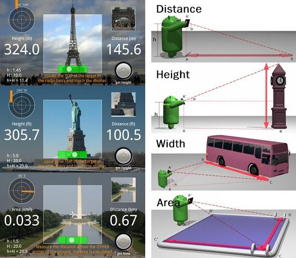 Lucruri pe care nu stiai ca le poti face cu smartphone-ul tau (I) gadget my love iasi Smart Measure Pro