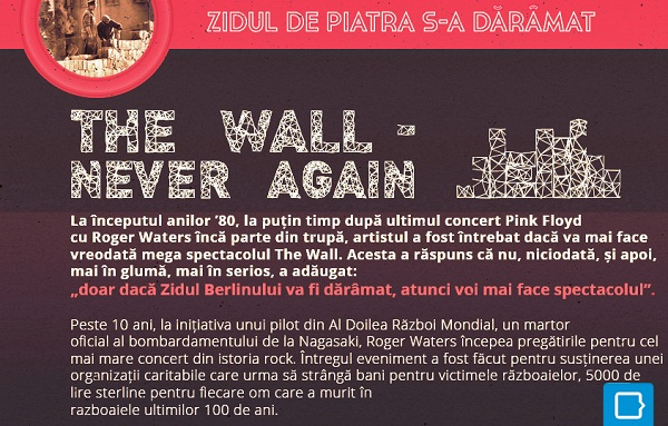roger-waters-facts-concert-bucuresti-chenar-4