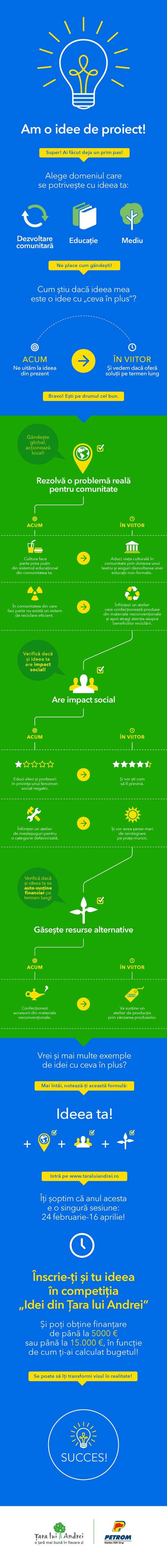 Tara lui Andrei - infografic