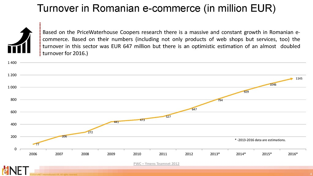 studiu-piata-ecommerce-estimari-romania-comert-online