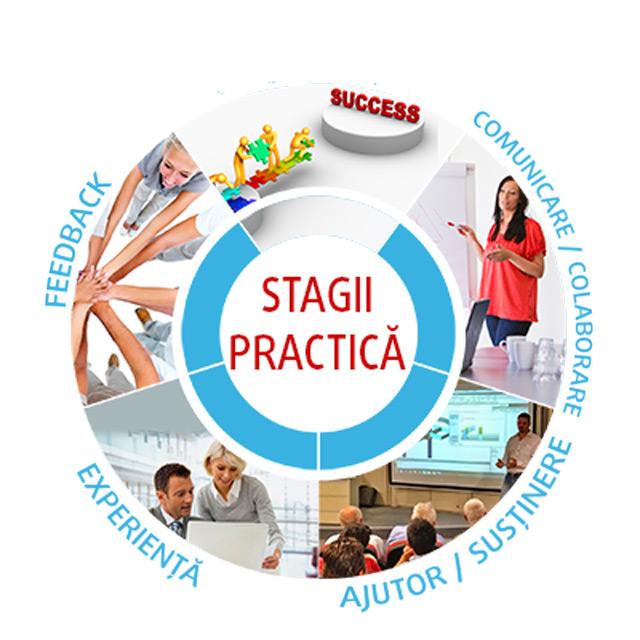 Stagii_practica-Agentia-Conventus