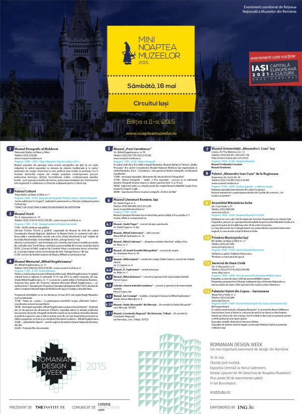 harta-muzeelor-2015