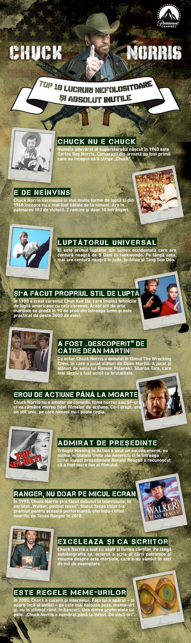 Chuck_Norris_Infographic