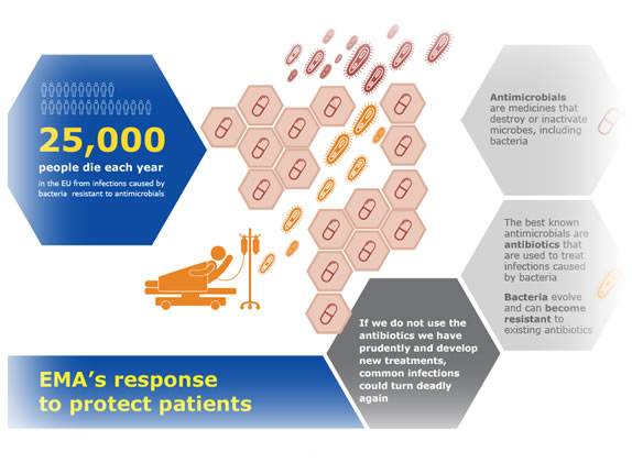 antimicrobial_resistance_infographic_zoom1