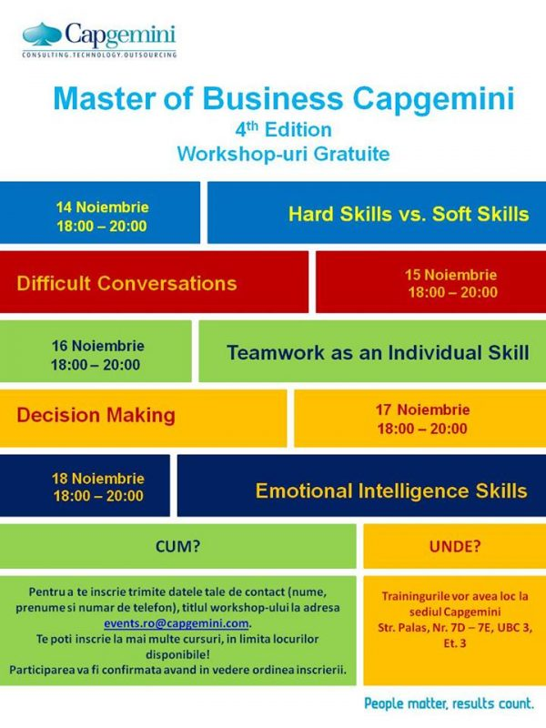 capgemini-training
